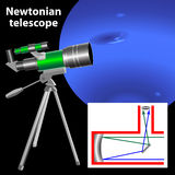 Newtonian telescope Royalty Free Stock Photos