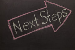 Next Steps - Chalkboard with arrow on black Stock Photos
