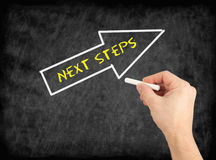 Next Steps - hand writing text on chalkboard Stock Image
