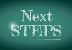 Next steps message written on a chalkboard. Stock Image