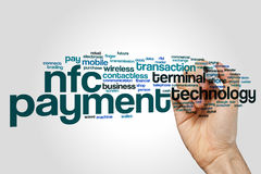 NFC payment word cloud. Concept on grey background Royalty Free Stock Photos