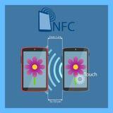 NFC sänker vektorsymbolen Arkivbild