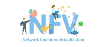 NFV, сеть действует виртуализация Концепция с ключевыми словами, письмами и значками r Изолированный дальше бесплатная иллюстрация