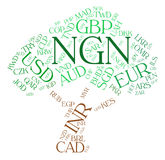 Ngn Currency Shows Nigerian Nairas And Banknotes Royalty Free Stock Image