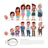 Niñez del diseño de carácter del círculo de la vida a la edad avanzada Varón y Fema ilustración del vector