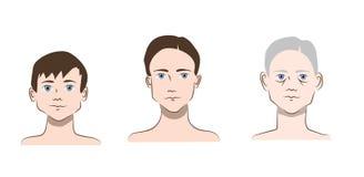 Niño, joven, y cara del viejo hombre ilustración del vector