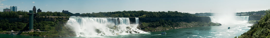 Niagara falls panoramic view Royalty Free Stock Photos