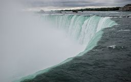 Niagara Falls panoramic view. Cold, cloudy day royalty free stock photo