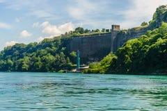 Niagara River efter Niagara Falls Royaltyfria Bilder