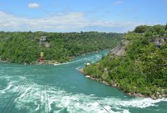 Niagara Whirlpool cable car Stock Photography