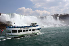 Free Niagra Falls Royalty Free Stock Photography - 987297