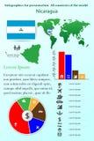 nicaragua Infographics para la presentación Todos los países del mundo Foto de archivo