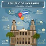 Nicaragua infographics, statistical data, sights vector illustration