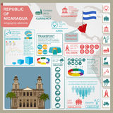 Nicaragua  infographics, statistical data, sights Stock Photos