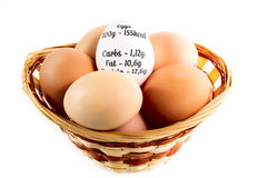Nice eggs in basket with eggs calories chart Stock Photos