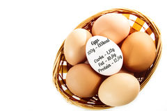Nice eggs in basket with eggs calories chart Royalty Free Stock Photography