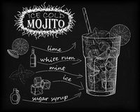 Nice mojito of ice cold glass on a black background. Soda with w Royalty Free Stock Photography