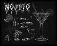 Nice mojito of ice cold glass on a black background. Soda with w Royalty Free Stock Images