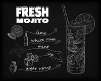 Nice mojito of ice cold glass on a black background. Soda with w Stock Photography