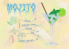 Nice mojito of ice cold glass on a color background. Soda with w Stock Photo