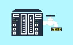 Nicht mehr Datenlecks mit GDPR Lizenzfreies Stockfoto