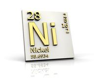 Nickel form Periodic Table of Elements Royalty Free Stock Photography