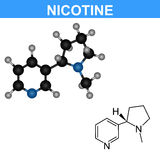 Nicotine structure Royalty Free Stock Images