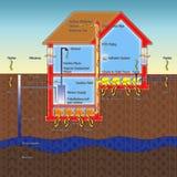 Niebezpieczeństwo radon gaz w nasz stwarza ognisko domowe ilustracji