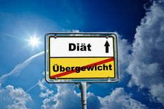Niemiecka roadsign dieta, fastfood/ obrazy royalty free