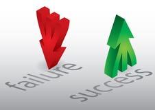niepowodzenie sukces ilustracja wektor