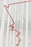 niestabilność rynku Obraz Stock