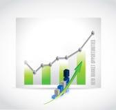 Nieuw afzetmogelijkheden bedrijfsgrafiekteken Stock Fotografie