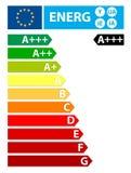 Nieuw Europese Unie energieetiket stock illustratie