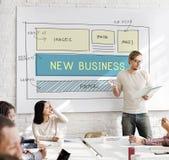 Nieuw Opstarten van bedrijven de Doelstellingen van de Planningsvisie Concept Stock Foto's