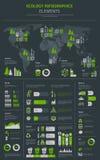 Nieuwe Energu en de Elektrotranspostation-affiche van het infographicsmalplaatje Stock Foto's
