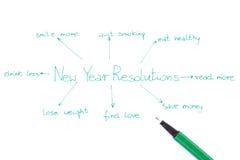 Nieuwe geschreven jarenresoluties over wit blad van document Stock Fotografie