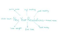Nieuwe geschreven jarenresoluties over wit blad van document Stock Afbeelding