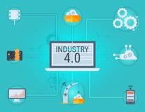 Nieuwe Industriële revolutie Industrie 4 banner 0: slimme industriële revolutie, automatisering, robotmedewerkers, iot, wolk en b vector illustratie