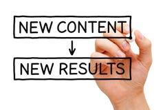 Nieuwe Inhouds Nieuwe Resultaten stock afbeeldingen