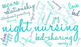Night Nursing Word Cloud. On a white background Royalty Free Stock Photo