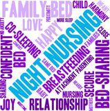 Night Nursing Word Cloud. On a white background Royalty Free Stock Photography