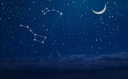 Night sky with the constellation of Ursa Major and Ursa Minor. And the North Star. How to finding the Polaris Stock Images