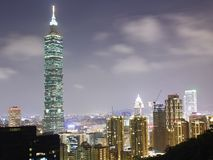 Night view skyline, Taipei city Royalty Free Stock Photography