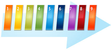 Nine Blank business diagram slanted sequence illustration Stock Photos