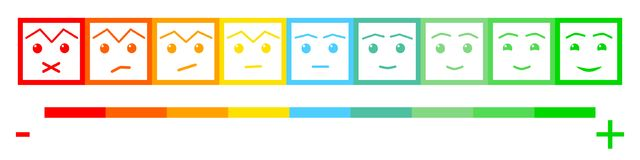 Nine Color Faces Feedback/Mood. Set nine faces scale - smile neutral sad - isolated vector illustration. Flat design. vector illustration