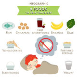 Nine foods to help you sleep. Vector, info graphic Stock Images