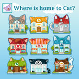 Nine icons of various cat houses Stock Images