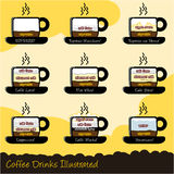 Nine most common Caffee drinks how to make. Stock Photos