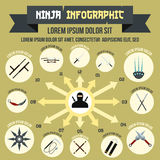 Ninja infographic, flat style. Ninja infographic in flat style for any design Royalty Free Stock Images