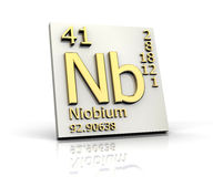 Niobium form Periodic Table of Elements Stock Photo